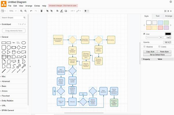 Screenshotcloudového nástroje draw.io